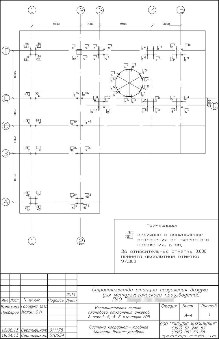 Executive survey of anchor bolts: ready documentation